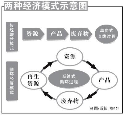 gdp演示_宜昌上榜中国城市GDP百强 信用示范城市,入围最具幸福感城市