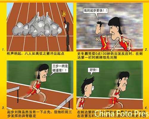 漫画:刘翔信心十足 广州亚运会再破纪录