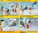 漫画:郑洁晏紫获网球女双冠军 主教练寄予厚望