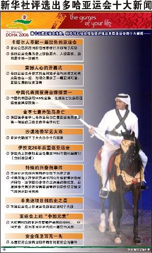 十大新闻:开幕式震撼人心 中国雄踞金牌榜第一