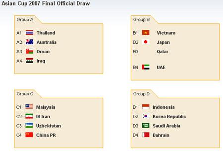 亚洲杯抽签:中国C组再战伊朗 谁是死亡之组