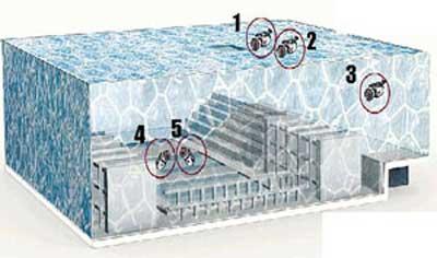国家游泳中心水立方外层膜结构明日将完工(图)