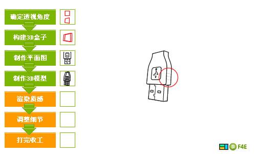 Fireworks绘制矢量三维图标_天极设计在线整理转载