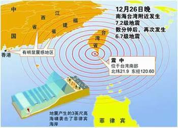 MSN登不上雅虎打不开 台湾地震造成网络故障