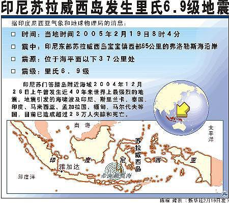 印尼苏拉威西岛简介(组图)