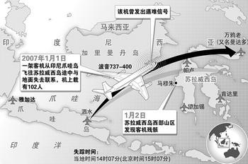 坠机新闻摆乌龙 印尼空难疑云重(组图)