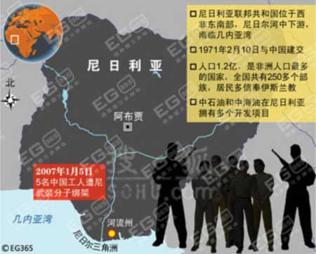 5名中国工人在尼日利亚遭武装分子绑架下落不明