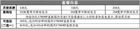 北京首现免月租固话套餐 大众电话套餐有望推出
