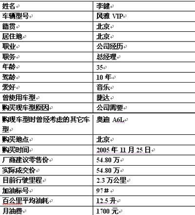 风雅 雅士之选 搜狐汽车高清图片
