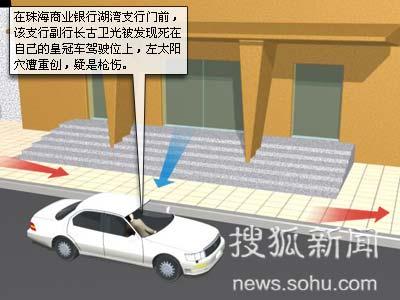 银行副支行长单位门前遭枪杀 知情人疑其遭报复