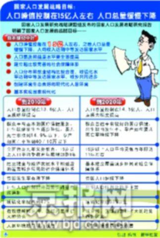 2016中国人口