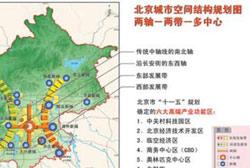 北京建设成就