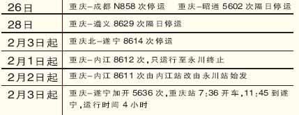 重庆春运旅客退票须提前6小时 晚点可全额退票