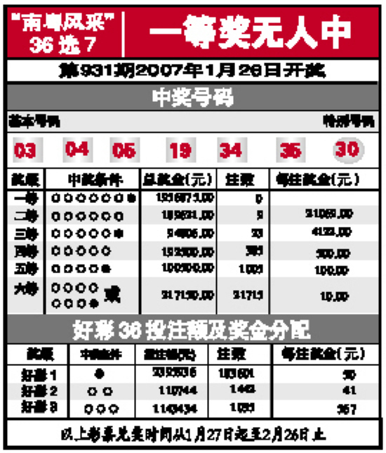 福利彩36选7_36选7彩票(图)