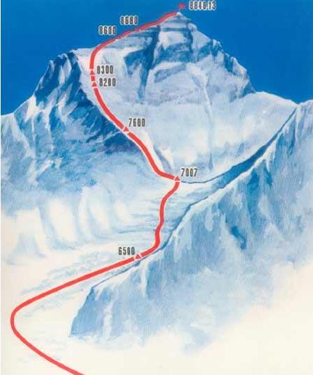 图文:历史资料--珠穆朗玛峰攀登路线示意图