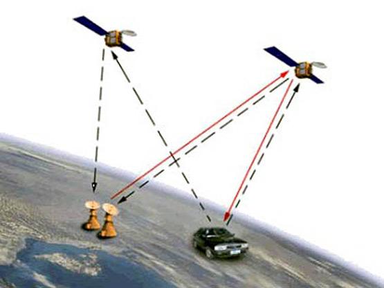 图文:中国自行研发的北斗卫星定位系统