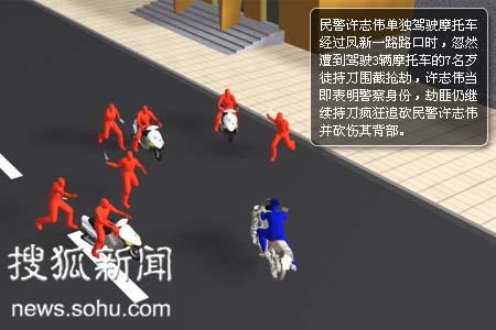 广东一便衣遭7人抢劫受伤 鸣枪示警无效击毙3人