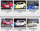 CCTV,汽车,巅峰论坛