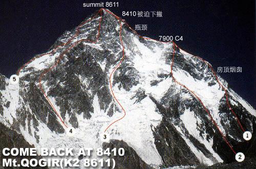 K2攀登路线图
