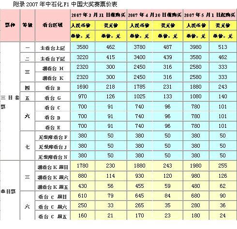 07F1中国大奖赛售票全面启动 把握先机尽享尊贵