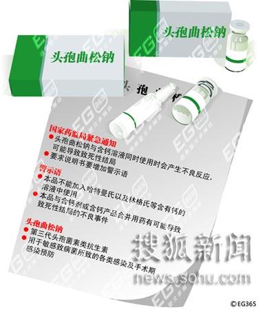 宁夏2例成人使用头孢曲松钠死亡 抗生素应慎用
