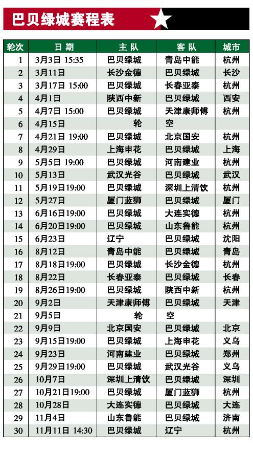 巴贝绿城赛程表:首战青岛中能 末战对阵辽宁