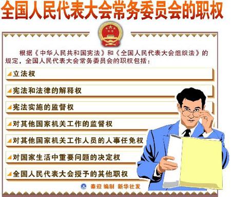 全国人民代表大会常务委员会的职权