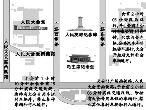 北京75条大街今天交通管制 长安街分时限行