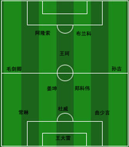 申花队亚冠首发预测 李玮峰缺席杜威领衔三后卫