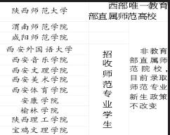 陕西师范大学学生可免费就读 须到西部支教3年