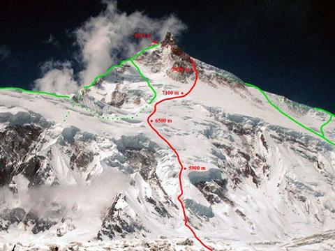 马纳斯鲁峰攀登路线图(二)