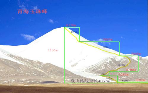 玉珠峰地图