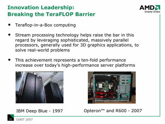 AMD ATI R600官方资料抢先看
