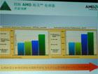 2007 AMD创新技术大会