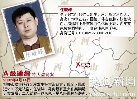 公安部A级通缉令:嫌犯任晓峰