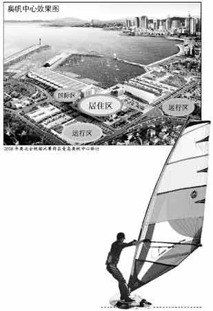 奥帆中心效果图 2008年奥运会帆船比赛将在青岛奥帆中心举行