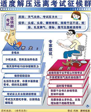 从老家菏泽赶到山东大学齐鲁医院,他告诉心理医生,自己的孩子学习图片