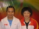 图文:全国女子举重锦标赛 获奖运动员合影