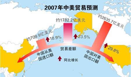 中美,中美关系,人民币汇率,知识产权,贸易逆差