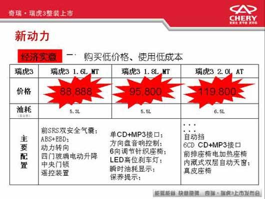 瑞虎3北京上市售价