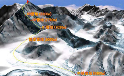 2007中国珠峰业余登山队挑战珠峰