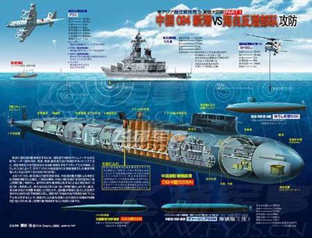 日本绘制的中国新型战略核潜艇想像图