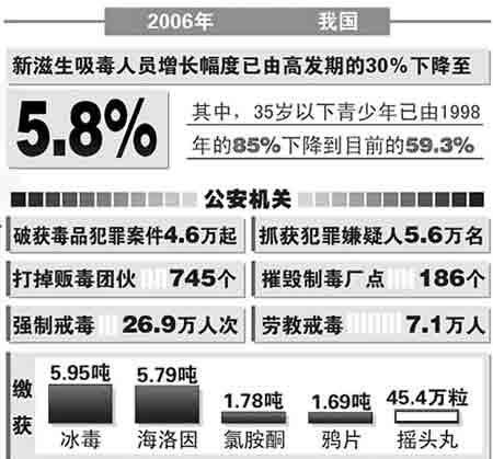 中国人口老龄化_中国青少年人口总数