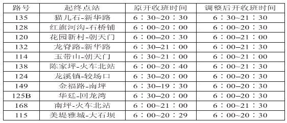 外汇局山西省分局10条措施促进口贸易高质量发展