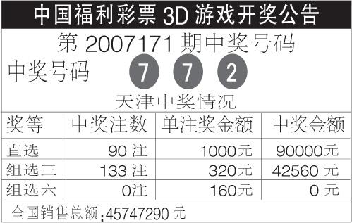 搜狐彩票图表走势频道搜狐彩票开奖频道-最全最快的彩票开奖信息-中图片
