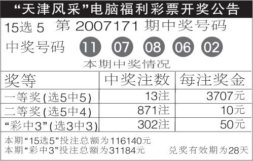 搜狐彩票图表走势频道搜狐彩票开奖频道-最全最快的彩票开奖信息-天图片