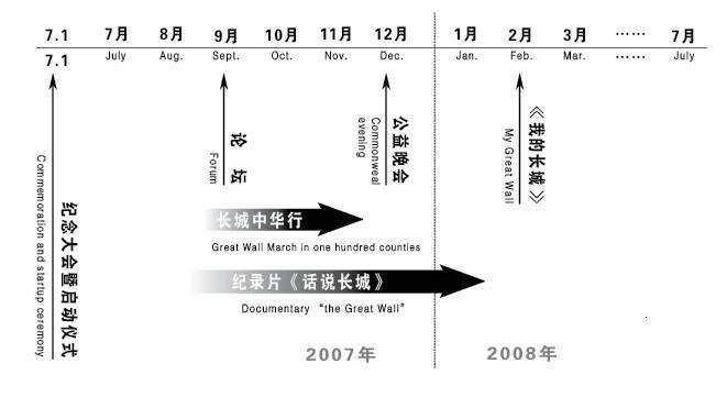 长城系列纪念活动规划抢先披露