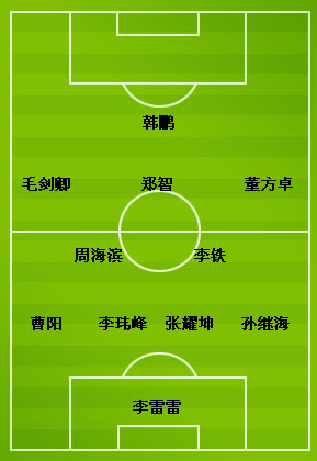 国足预计首发 451阵型有望成亚洲杯主要阵型