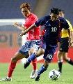 图文:亚洲杯韩国队阵容 18号替补前锋禹成勇