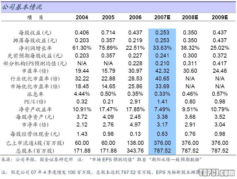 国金证券:通威股份 新建产能、老线扩产、对外